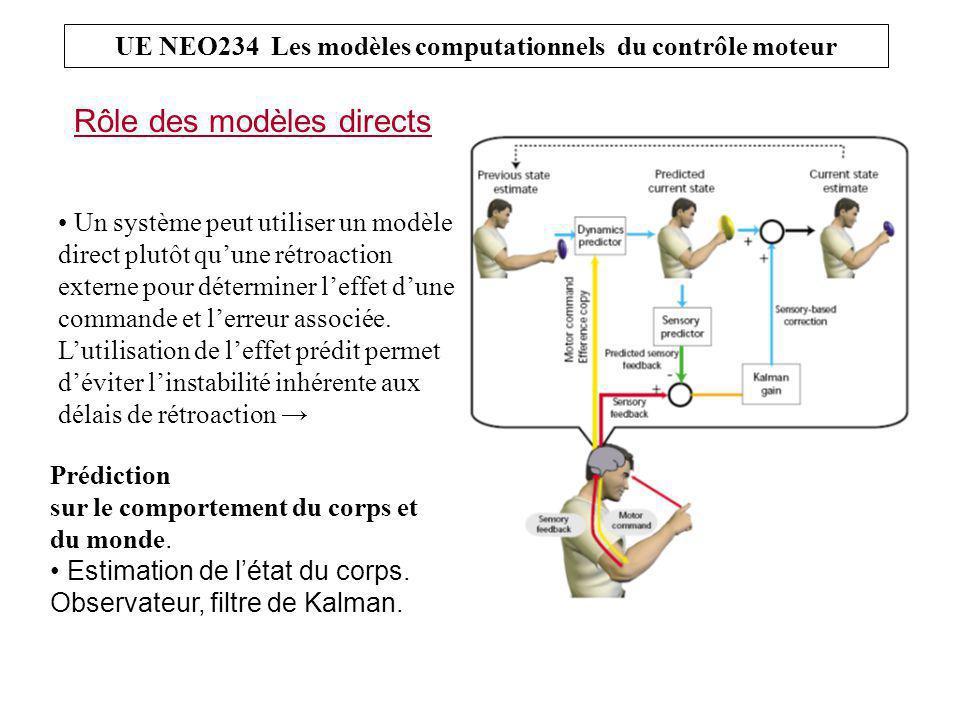 Un système peut utiliser un modèle direct plutôt qu'une rétroaction externe pour déterminer l'effet d'une commande et l'erreur associée.