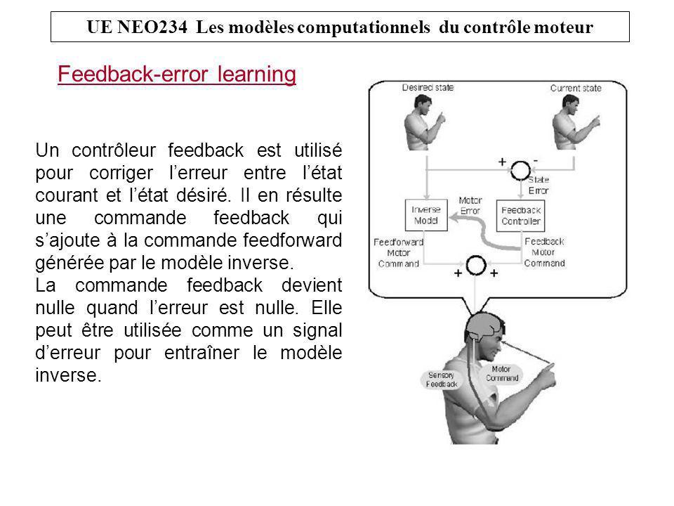 Feedback-error learning Un contrôleur feedback est utilisé pour corriger l'erreur entre l'état courant et l'état désiré.