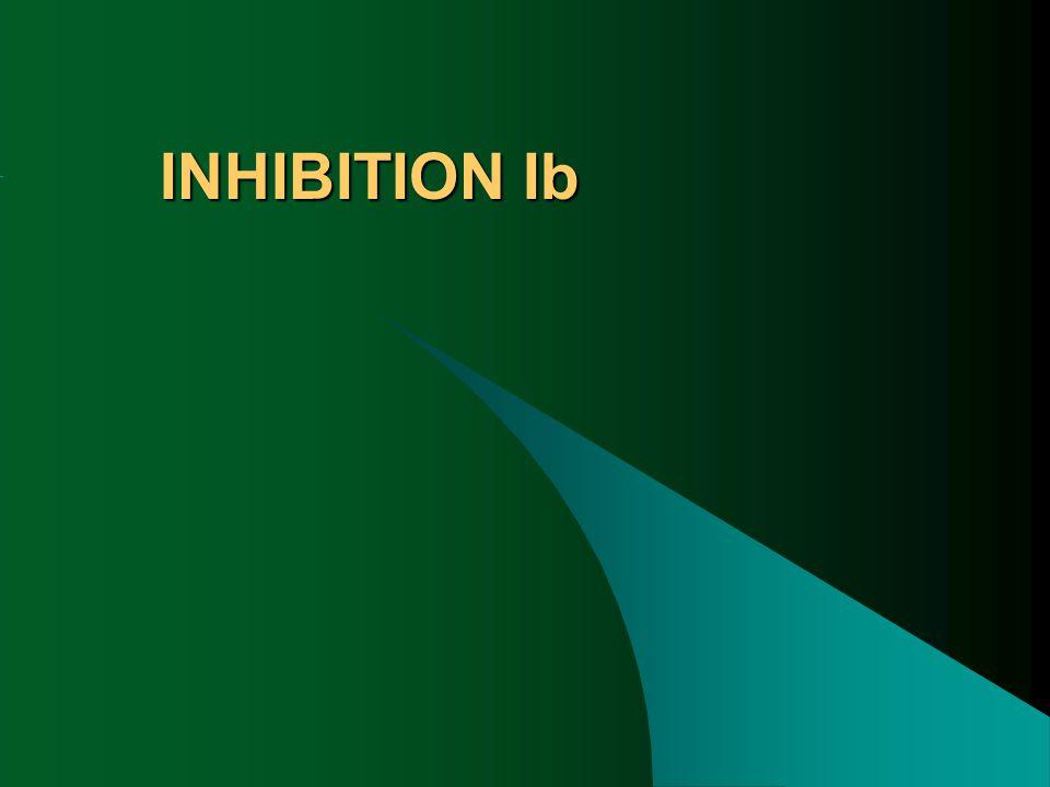 INHIBITION Ib