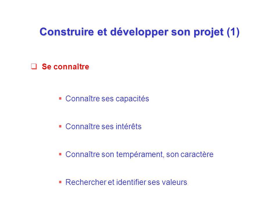 Construire et développer son projet Construire et développer son projet (1)  Se connaître  Connaître ses capacités  Connaître ses intérêts  Connaî