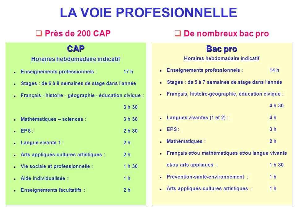  De nombreux bac pro Bac pro Horaires hebdomadaire indicatif Enseignements professionnels : 14 h Stages : de 5 à 7 semaines de stage dans l'année Fra
