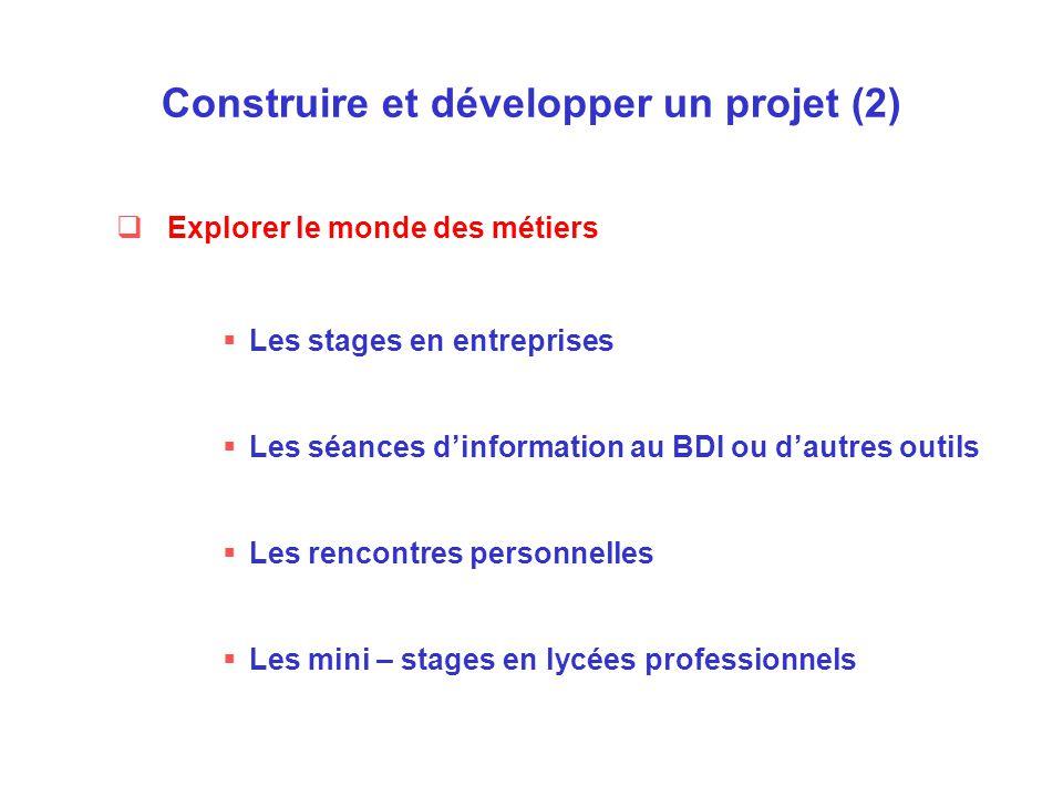 Construire et développer un projet (2)  Explorer le monde des métiers  Les stages en entreprises  Les séances d'information au BDI ou d'autres outi