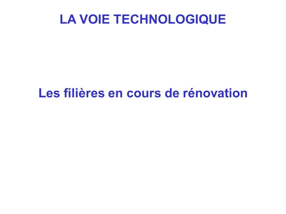 LA VOIE TECHNOLOGIQUE Les filières en cours de rénovation