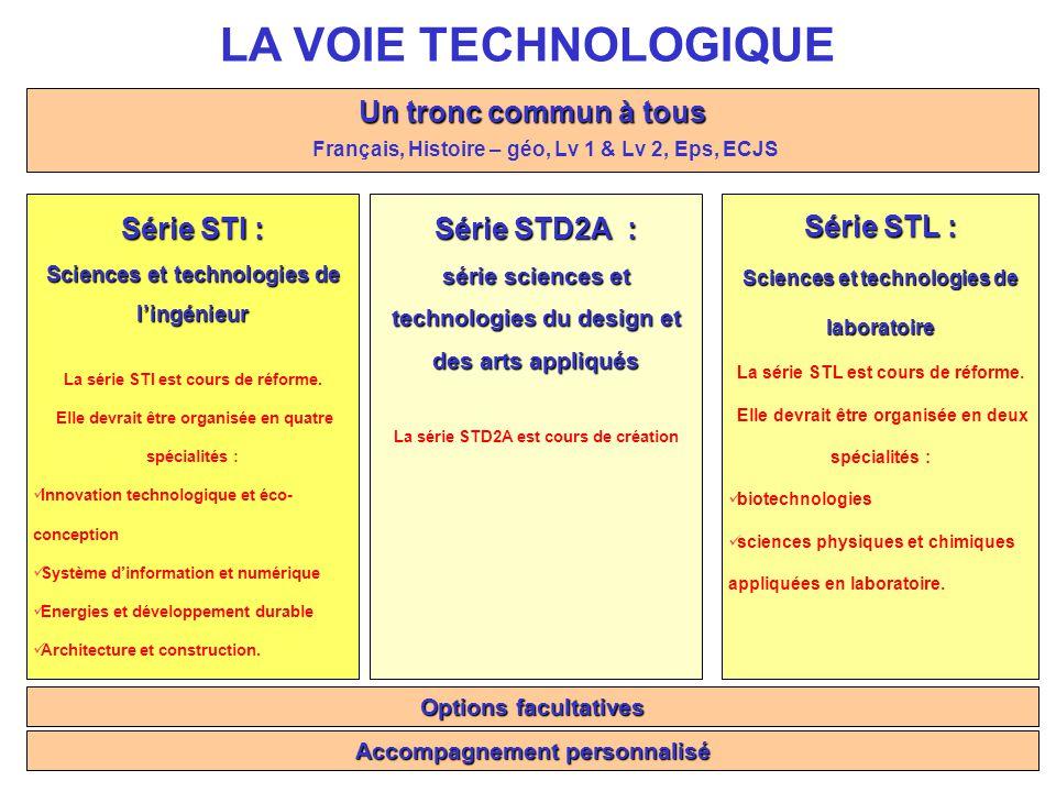 LA VOIE TECHNOLOGIQUE Série STI : Sciences et technologies de l'ingénieur La série STI est cours de réforme. Elle devrait être organisée en quatre spé