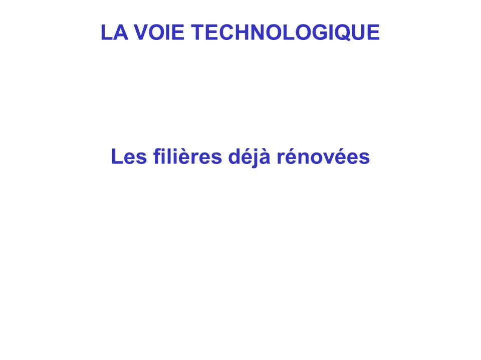 LA VOIE TECHNOLOGIQUE Les filières déjà rénovées