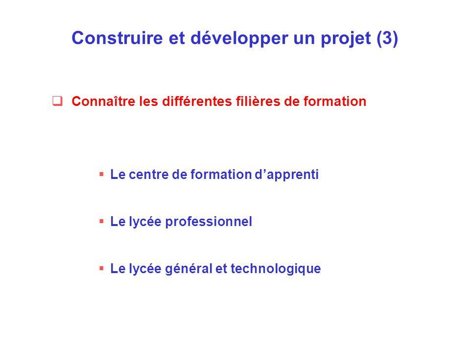  Le centre de formation d'apprenti  Le lycée professionnel  Le lycée général et technologique  Connaître les différentes filières de formation Con