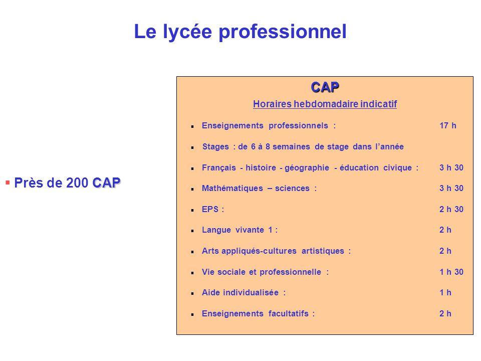 CAP  Près de 200 CAP CAP Horaires hebdomadaire indicatif Enseignements professionnels : 17 h Stages : de 6 à 8 semaines de stage dans l'année Françai