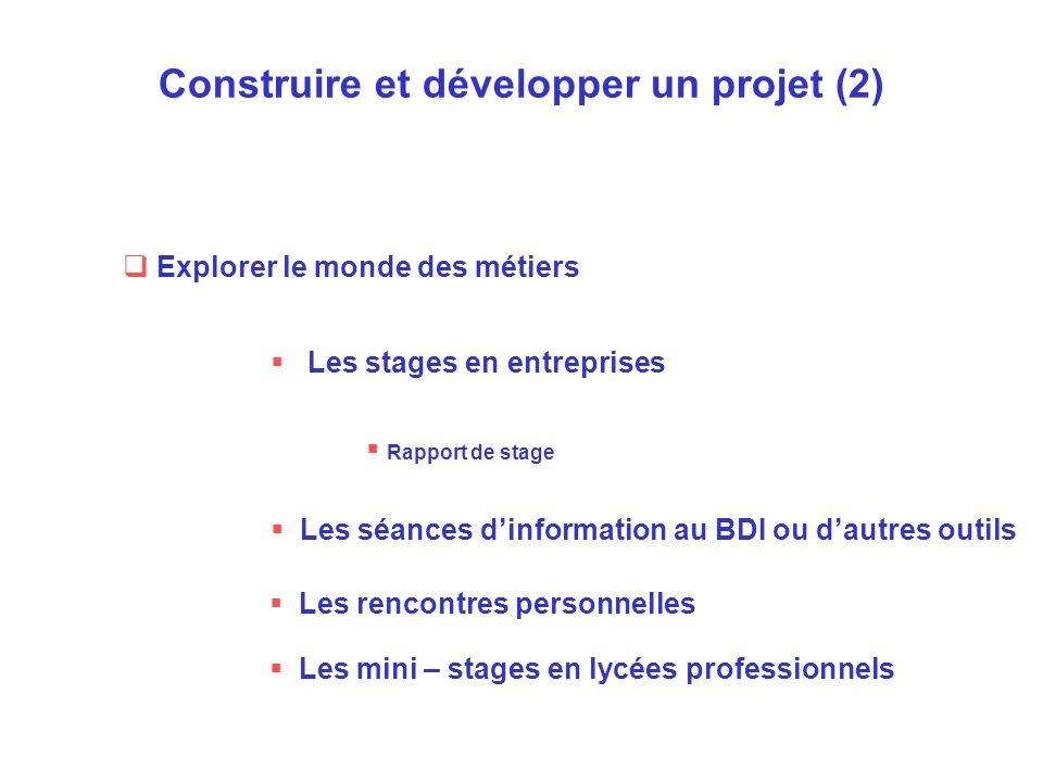 Construire et développer un projet (2)  Explorer le monde des métiers  Les stages en entreprises  Rapport de stage  Les séances d'information au B