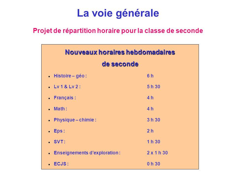 La voie générale Nouveaux horaires hebdomadaires de seconde Histoire – géo : 6 h Lv 1 & Lv 2 : 5 h 30 Français : 4 h Math : 4 h Physique – chimie : 3