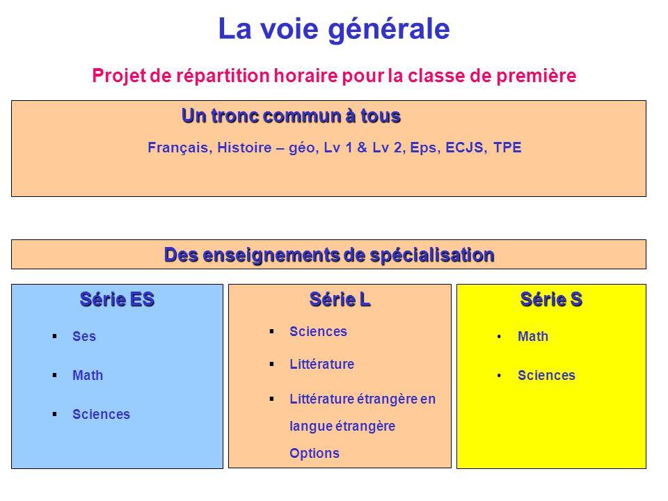 Projet de répartition horaire pour la classe de première La voie générale Un tronc commun à tous Français, Histoire – géo, Lv 1 & Lv 2, Eps, ECJS, TPE
