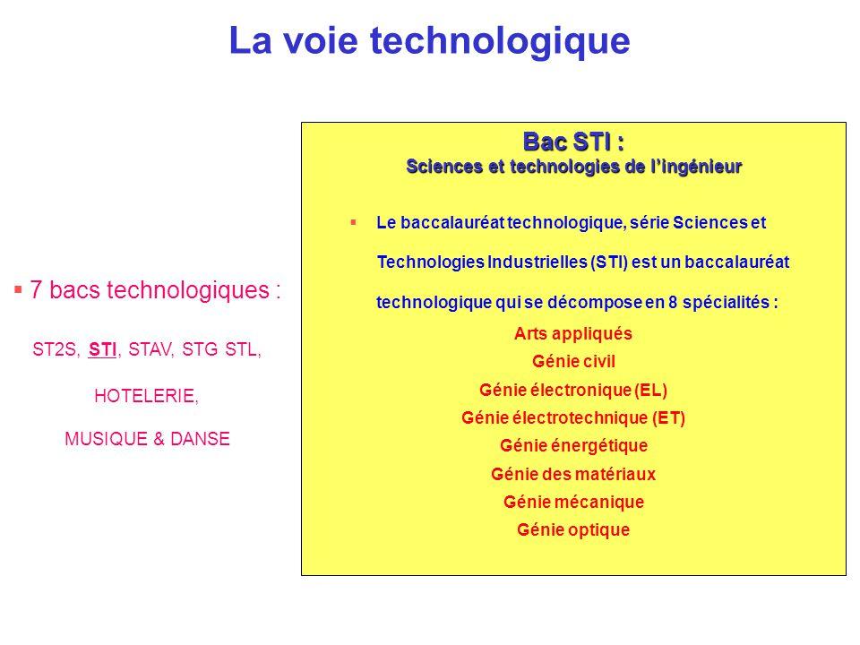 La voie technologique Bac STI : Sciences et technologies de l'ingénieur  Le baccalauréat technologique, série Sciences et Technologies Industrielles