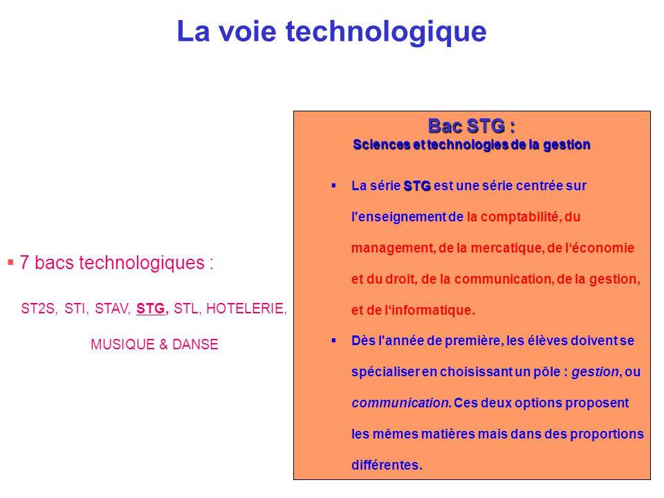 La voie technologique  7 bacs technologiques : ST2S, STI, STAV, STG, STL, HOTELERIE, MUSIQUE & DANSE Bac STG : Sciences et technologies de la gestion