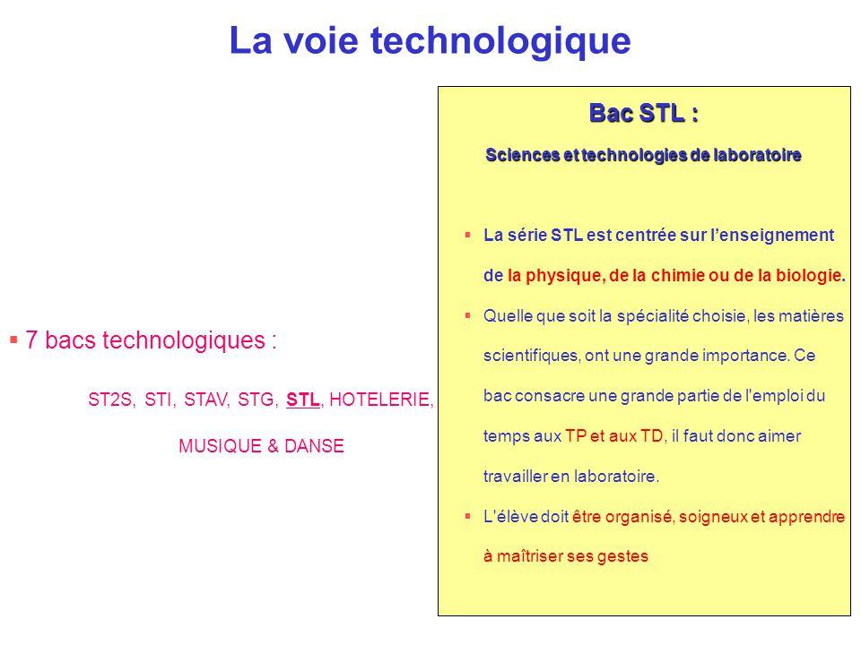 La voie technologique Bac STL : Sciences et technologies de laboratoire  La série STL est centrée sur l'enseignement de la physique, de la chimie ou