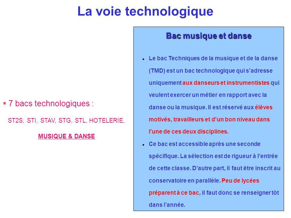 La voie technologique  7 bacs technologiques : ST2S, STI, STAV, STG, STL, HOTELERIE, MUSIQUE & DANSE Bac musique et danse  Le bac Techniques de la m