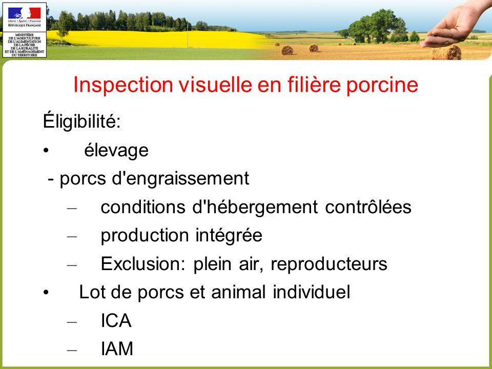 Inspection visuelle en filière porcine Éligibilité: élevage - porcs d engraissement – conditions d hébergement contrôlées – production intégrée – Exclusion: plein air, reproducteurs Lot de porcs et animal individuel – ICA – IAM