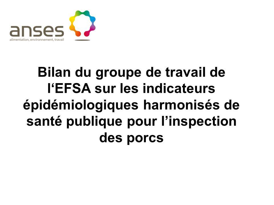 Les groupes de travail Un groupe de travail du panel biohazard sur l'identification des dangers devant être couverts par l'inspection Un GT sur les critères épidémiologiques de l'inspection sanitaire : pour l'instant dans l'espèce porcine : le GT volailles est en cours de travail.