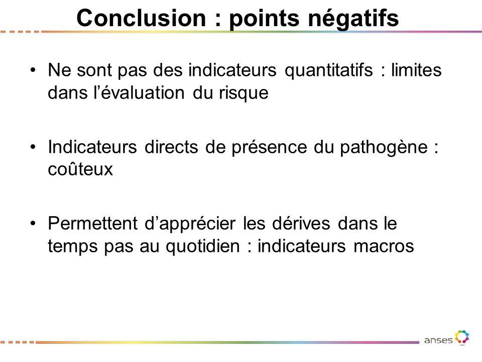 Conclusion : points négatifs Ne sont pas des indicateurs quantitatifs : limites dans l'évaluation du risque Indicateurs directs de présence du pathogène : coûteux Permettent d'apprécier les dérives dans le temps pas au quotidien : indicateurs macros