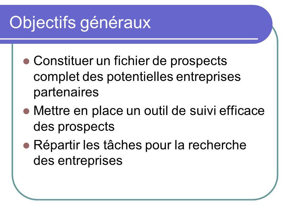 Objectifs généraux Constituer un fichier de prospects complet des potentielles entreprises partenaires Mettre en place un outil de suivi efficace des prospects Répartir les tâches pour la recherche des entreprises