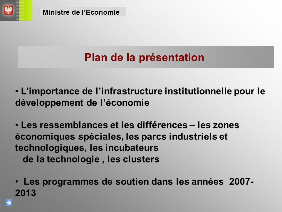 Plan de la présentation L'importance de l'infrastructure institutionnelle pour le développement de l'économie Les ressemblances et les différences – l