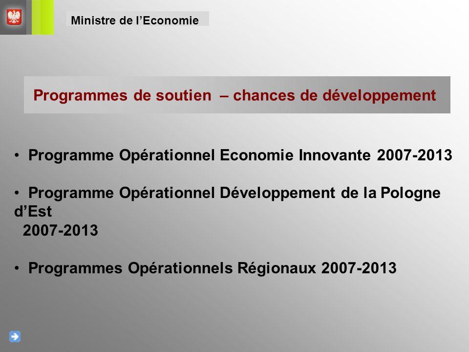 Programmes de soutien – chances de développement Programme Opérationnel Economie Innovante 2007-2013 Programme Opérationnel Développement de la Pologn