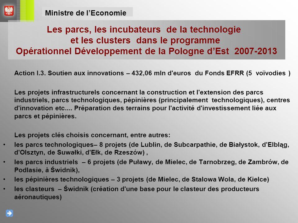 Action I.3. Soutien aux innovations – 432,06 mln d'euros du Fonds EFRR (5 voïvodies ) Les projets infrastructurels concernant la construction et l'ext