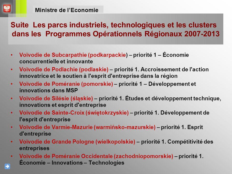 Voïvodie de Subcarpathie (podkarpackie) – priorité 1 – Économie concurrentielle et innovante Voïvodie de Podlachie (podlaskie) – priorité 1. Accroisse