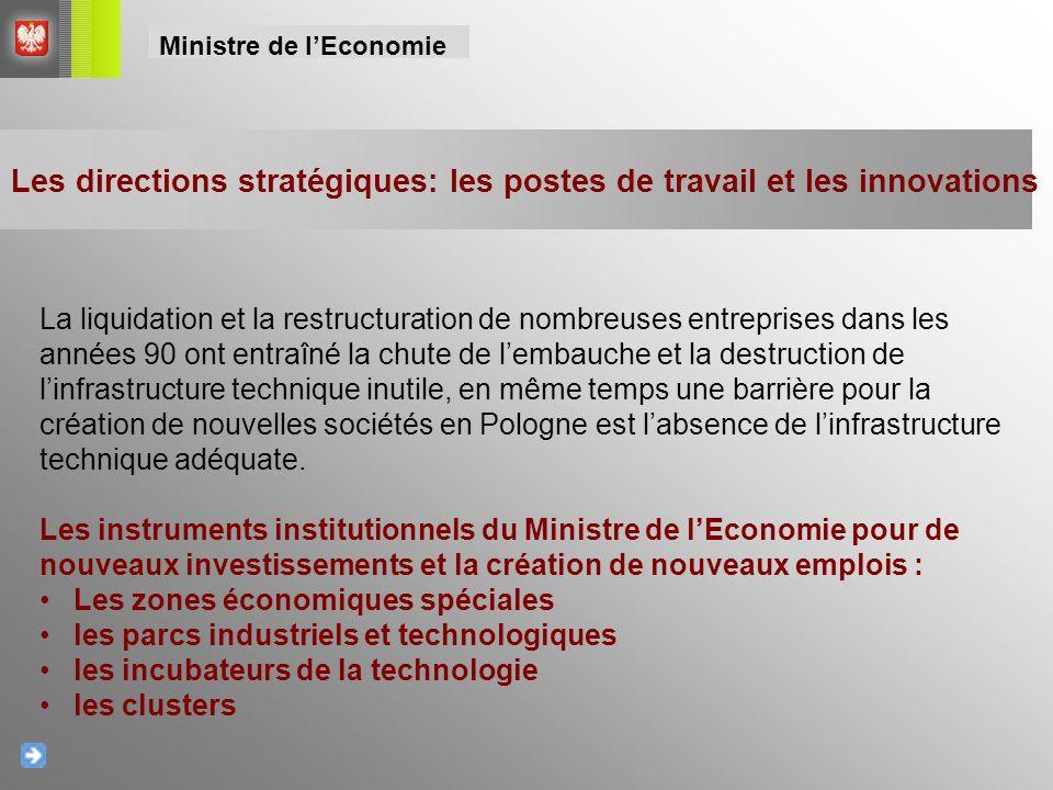 Les zones économiques spéciales (SSE) La première - depuis 1995 - à Mielec Aujourd'hui 14 SSE [ZES] – la surface totale d'environ 8 mille ha, peut-être augmentée jusqu'à 12 mille ha Dans les zones plus de 600 entrepreneurs mènent l'activité, ils ont investi, plus de 30 mld PLN et ont créé environ 120 mille emplois Les actes juridiques principaux déterminant le fonctionnement des SSE: la loi du 20 octobre 1994 sur les SSE, les règlements du Conseil des Ministres constituant Ministre de l'Economie
