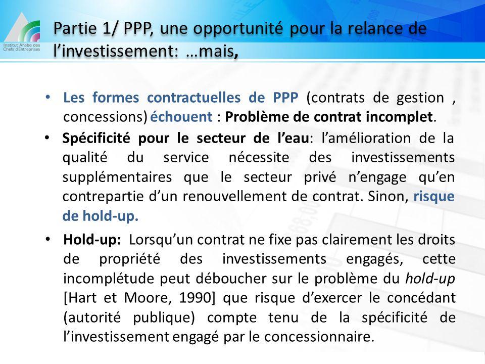 Hold-up: Lorsqu'un contrat ne fixe pas clairement les droits de propriété des investissements engagés, cette incomplétude peut déboucher sur le problè