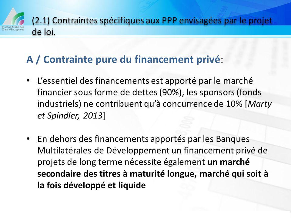 (2.1) Contraintes spécifiques aux PPP envisagées par le projet de loi. A / Contrainte pure du financement privé: L'essentiel des financements est appo