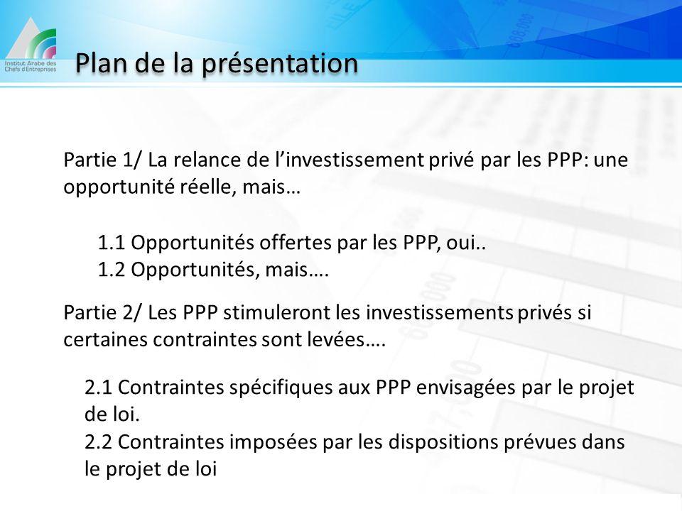 Plan de la présentation Partie 1/ La relance de l'investissement privé par les PPP: une opportunité réelle, mais… 1.1 Opportunités offertes par les PP