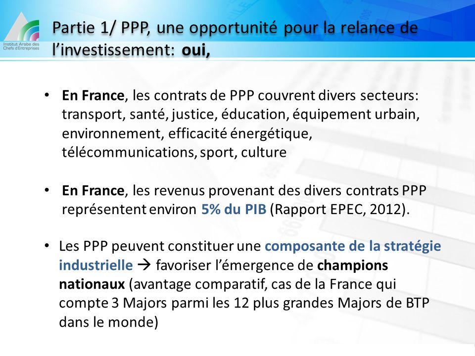 Partie 1/ PPP, une opportunité pour la relance de l'investissement: oui, En France, les contrats de PPP couvrent divers secteurs: transport, santé, ju