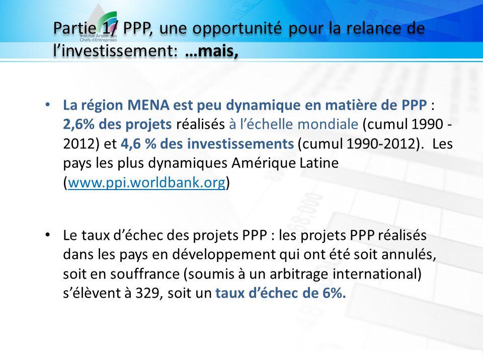 Partie 1/ PPP, une opportunité pour la relance de l'investissement: …mais, Le taux d'échec des projets PPP : les projets PPP réalisés dans les pays en