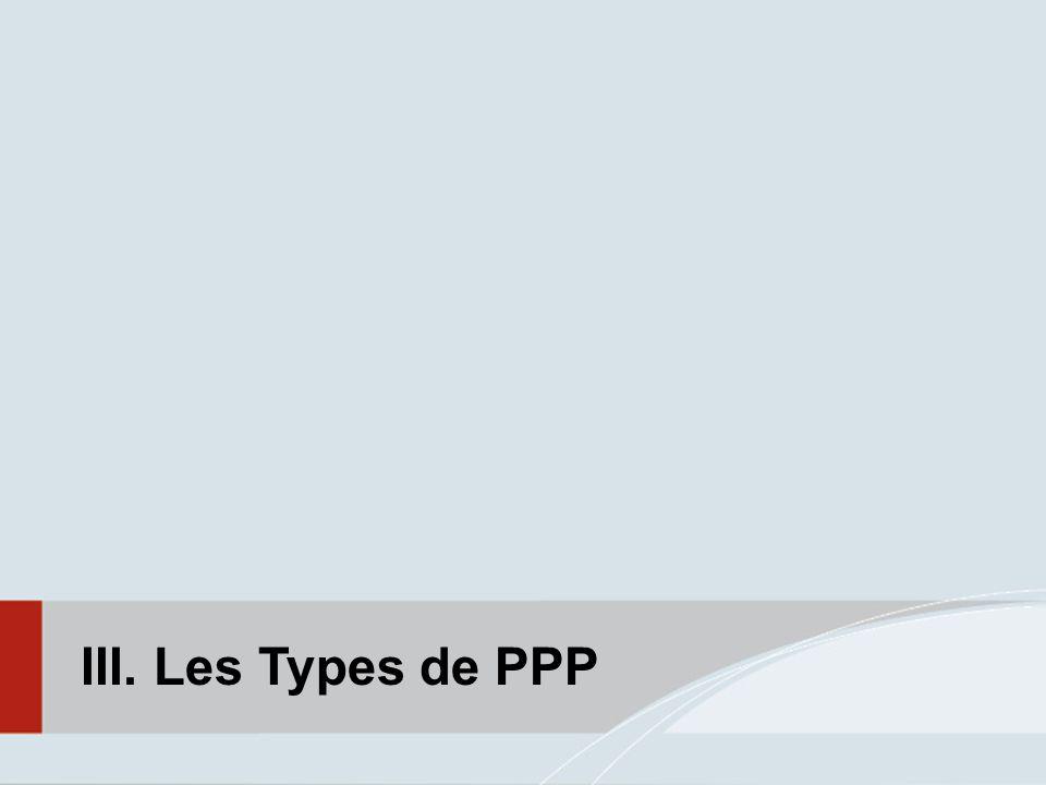 III. Les Types de PPP