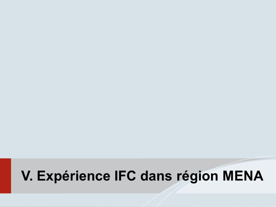 V. Expérience IFC dans région MENA
