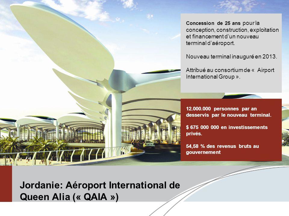12.000.000 personnes par an desservis par le nouveau terminal. $ 675 000 000 en investissements privés. 54,58 % des revenus bruts au gouvernement Conc
