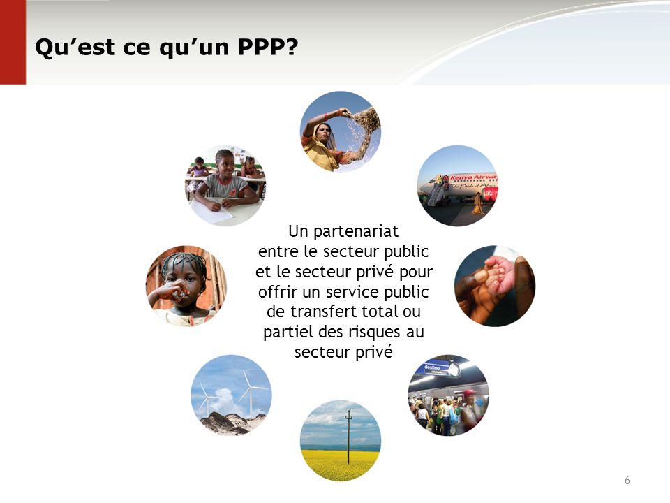Qu'est ce qu'un PPP? Un partenariat entre le secteur public et le secteur privé pour offrir un service public de transfert total ou partiel des risque