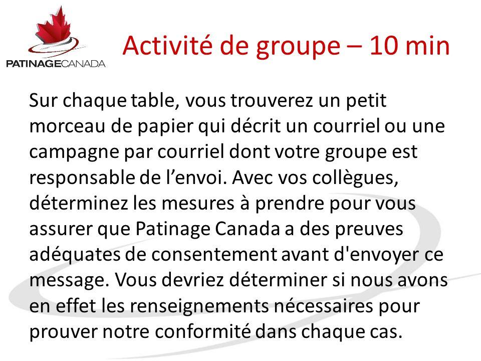 Activité de groupe – 10 min Sur chaque table, vous trouverez un petit morceau de papier qui décrit un courriel ou une campagne par courriel dont votre
