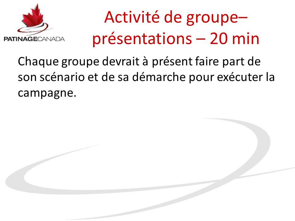 Activité de groupe– présentations – 20 min Chaque groupe devrait à présent faire part de son scénario et de sa démarche pour exécuter la campagne.