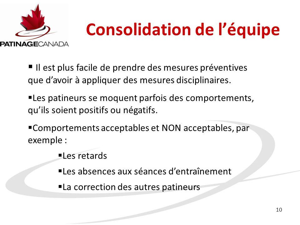 10 Consolidation de l'équipe  Il est plus facile de prendre des mesures préventives que d'avoir à appliquer des mesures disciplinaires.
