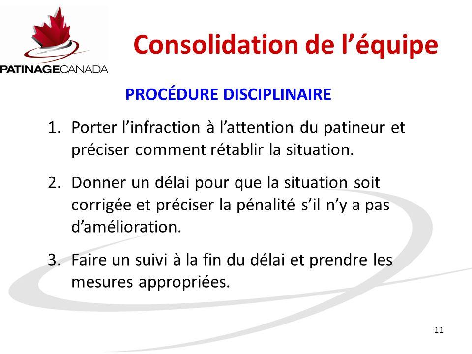 11 Consolidation de l'équipe PROCÉDURE DISCIPLINAIRE 1.Porter l'infraction à l'attention du patineur et préciser comment rétablir la situation.