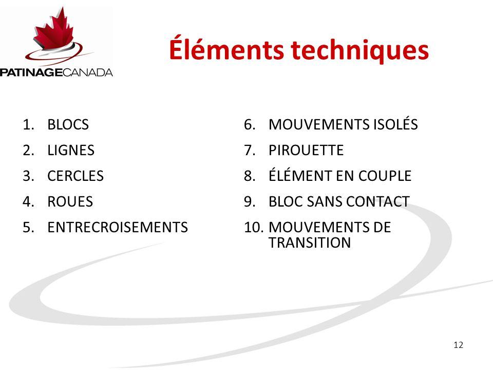 12 Éléments techniques 1.BLOCS 2.LIGNES 3.CERCLES 4.ROUES 5.ENTRECROISEMENTS 6.MOUVEMENTS ISOLÉS 7.PIROUETTE 8.ÉLÉMENT EN COUPLE 9.BLOC SANS CONTACT 10.MOUVEMENTS DE TRANSITION