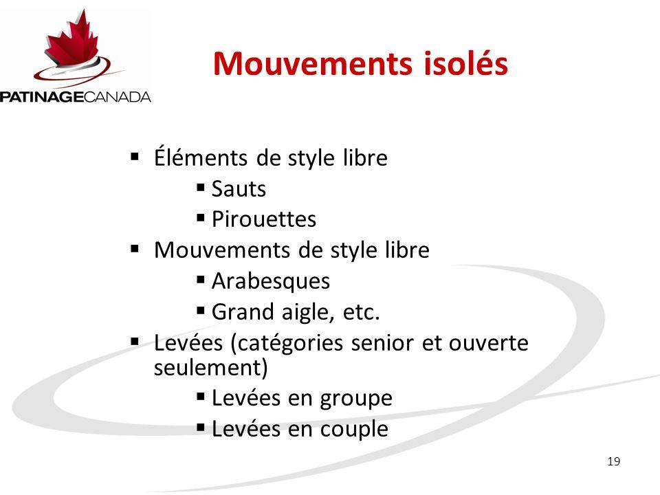 19 Mouvements isolés  Éléments de style libre  Sauts  Pirouettes  Mouvements de style libre  Arabesques  Grand aigle, etc.
