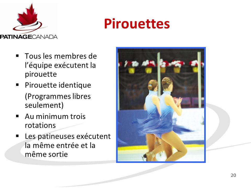 20 Pirouettes  Tous les membres de l'équipe exécutent la pirouette  Pirouette identique (Programmes libres seulement)  Au minimum trois rotations  Les patineuses exécutent la même entrée et la même sortie