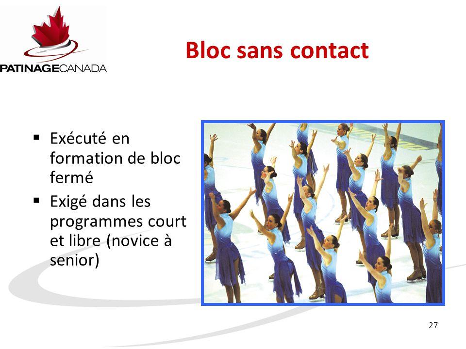 27 Bloc sans contact  Exécuté en formation de bloc fermé  Exigé dans les programmes court et libre (novice à senior)