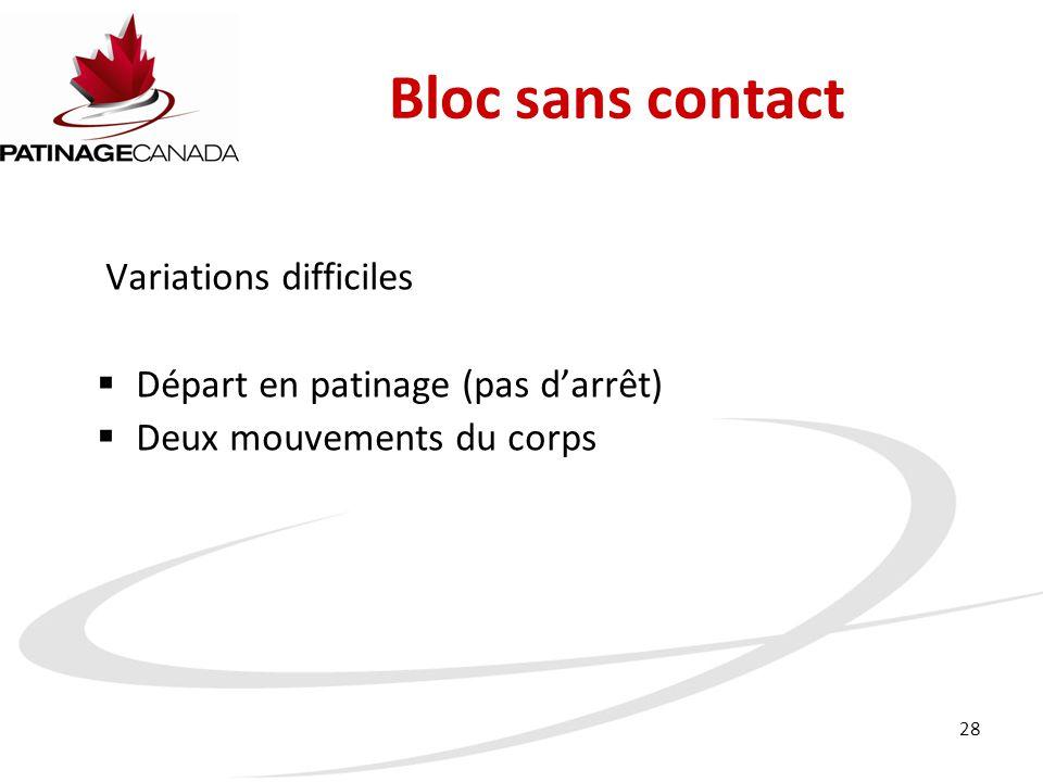28 Bloc sans contact Variations difficiles  Départ en patinage (pas d'arrêt)  Deux mouvements du corps