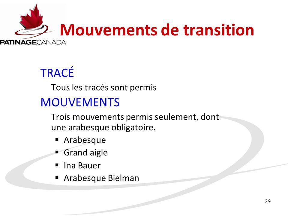 29 Mouvements de transition TRACÉ Tous les tracés sont permis MOUVEMENTS Trois mouvements permis seulement, dont une arabesque obligatoire.