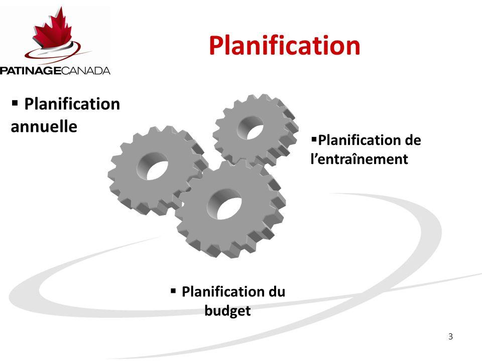 3 Planification  Planification annuelle  Planification du budget  Planification de l'entraînement