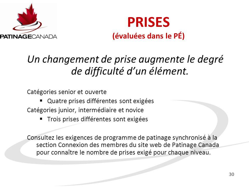 30 PRISES (évaluées dans le PÉ) Un changement de prise augmente le degré de difficulté d'un élément.