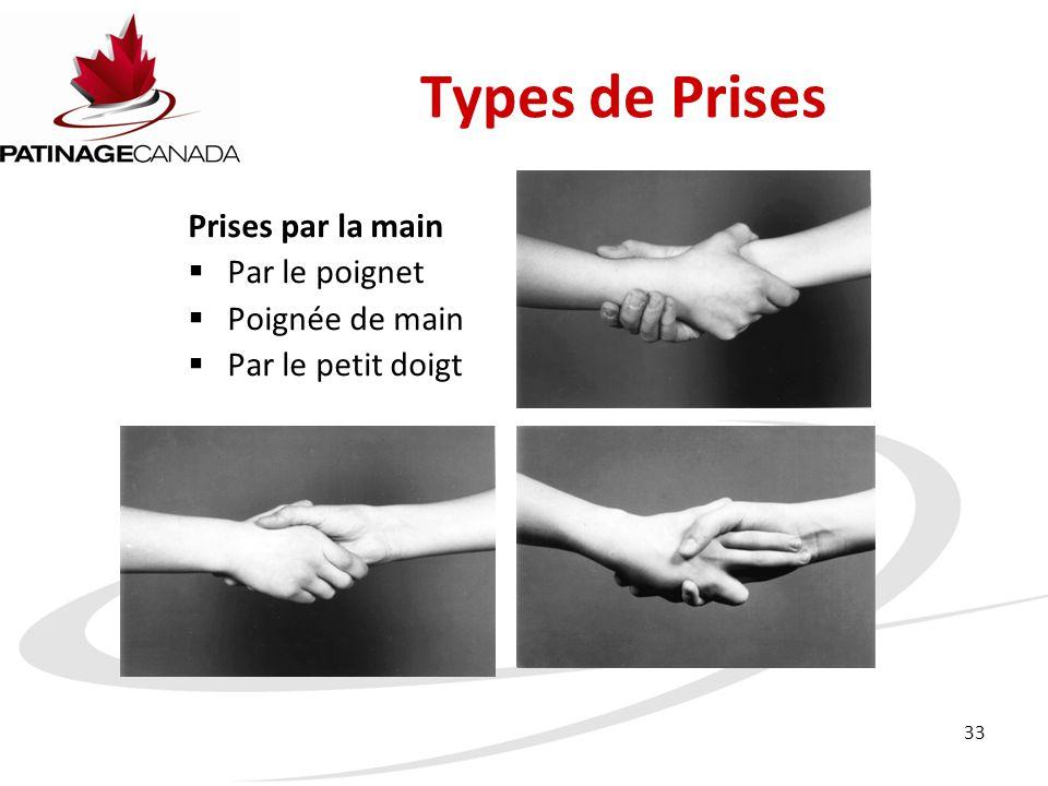 33 Prises par la main  Par le poignet  Poignée de main  Par le petit doigt Types de Prises