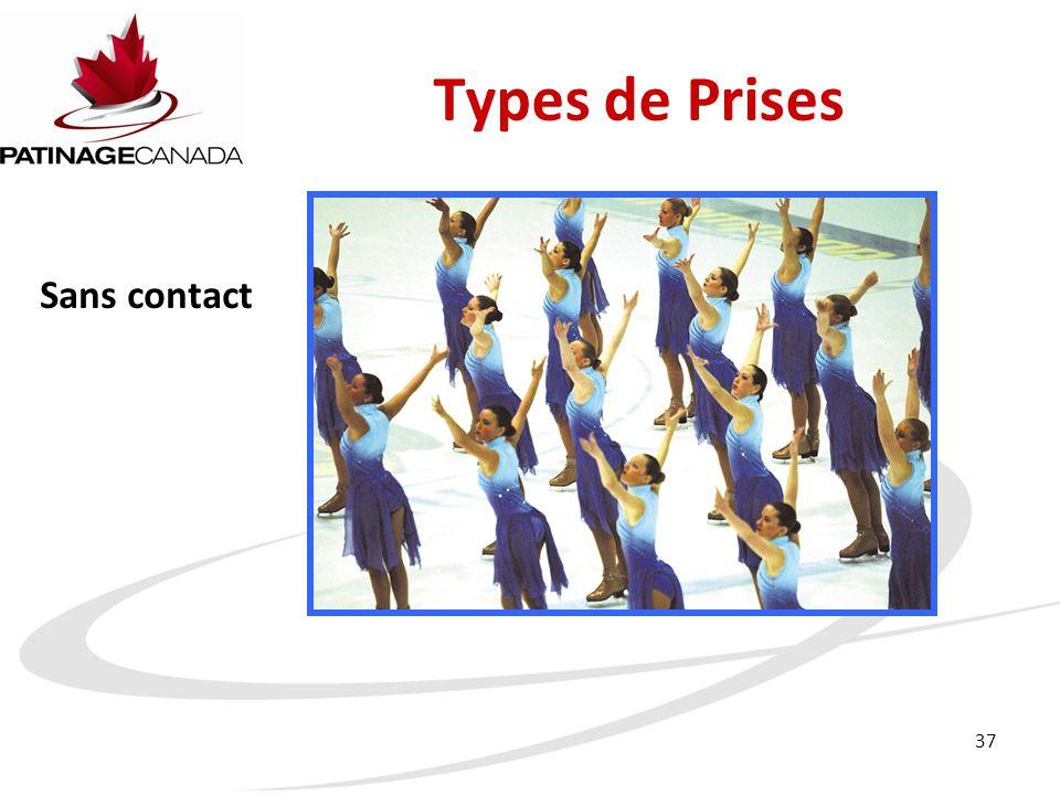 37 Sans contact Types de Prises